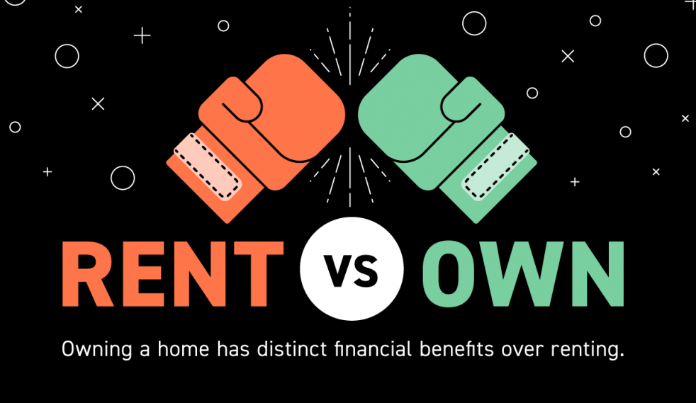 Owning a Home Has Distinct Financial Benefits Over Renting