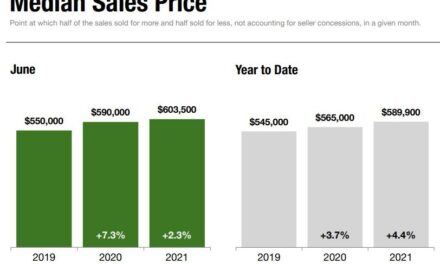 Staten Island Home Prices at Record Highs As Buyers Embrace Low Mortgage Rates